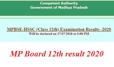 MP board 12th result 2020