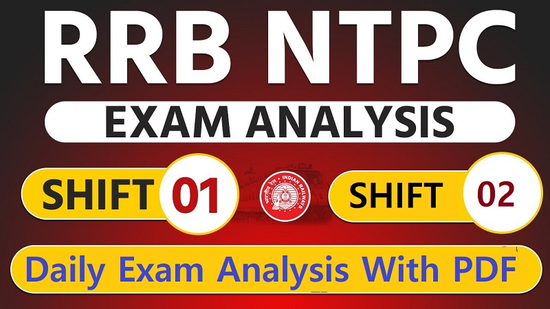 RRB NTPC 2020 Daily Exam Analysis