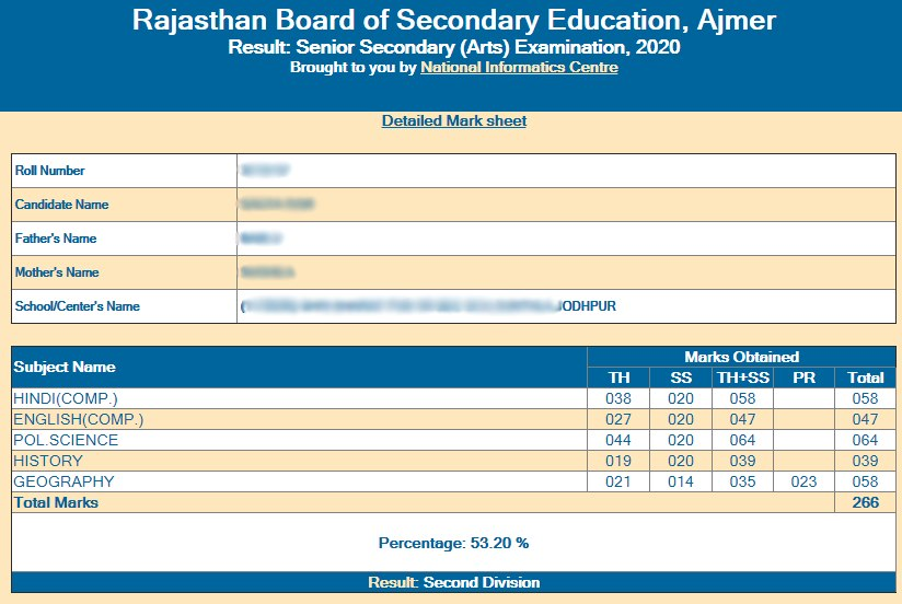 Rajasthan Board Class 12th Result Date 2021