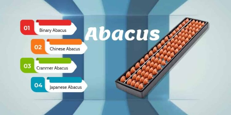 Benefits And Advantages Of The Abacus